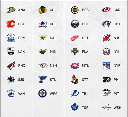 NHL+Conference+Realignment+2013
