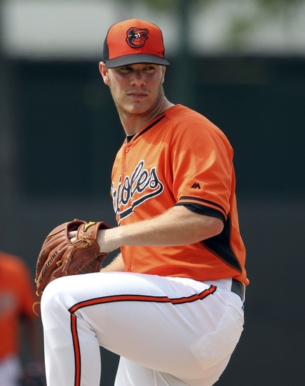 2017-Dylan-Bundy-Out-of-Options-MLB